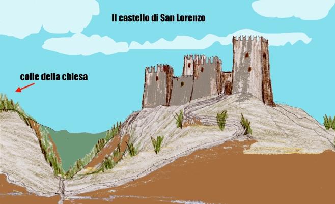 castello di san lorenzo